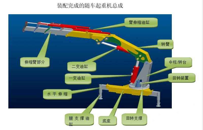 陕汽前四后八20吨折臂吊吊机详细图